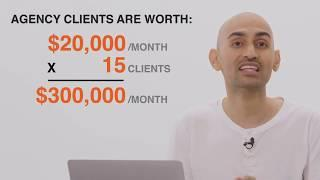 Neil Patel's Double-Your-Traffic Master Class