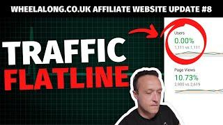Wheelalong.co.uk Affiliate Marketing INCOME REPORT APRIL 2021